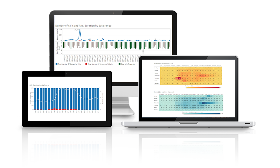 MNF Precision Analytics - Advanced communications analytics and call reporting
